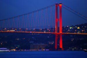 Información fiscal en Turquía